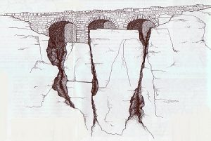 The Triple Arches was the product of an unplanned substitute for an excessively large retaining wall. The plans for the arches were worked up on site. Notice that the left arch was constructed askew. Drawing by William S. Withers, Historic American Engineering Record, NPS 1990